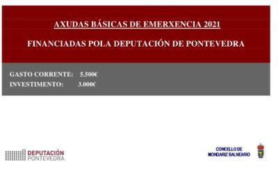 Ayudas Básicas de Emergencia para el ejercicio 2021